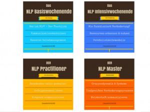 Alle NLP Ausbildungen auf einen Blick: Basiswochenende Intensivwochenende Practitioner Master